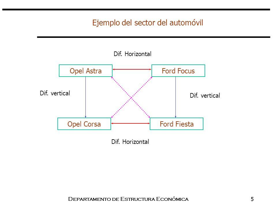 Ejemplo del sector del automóvil