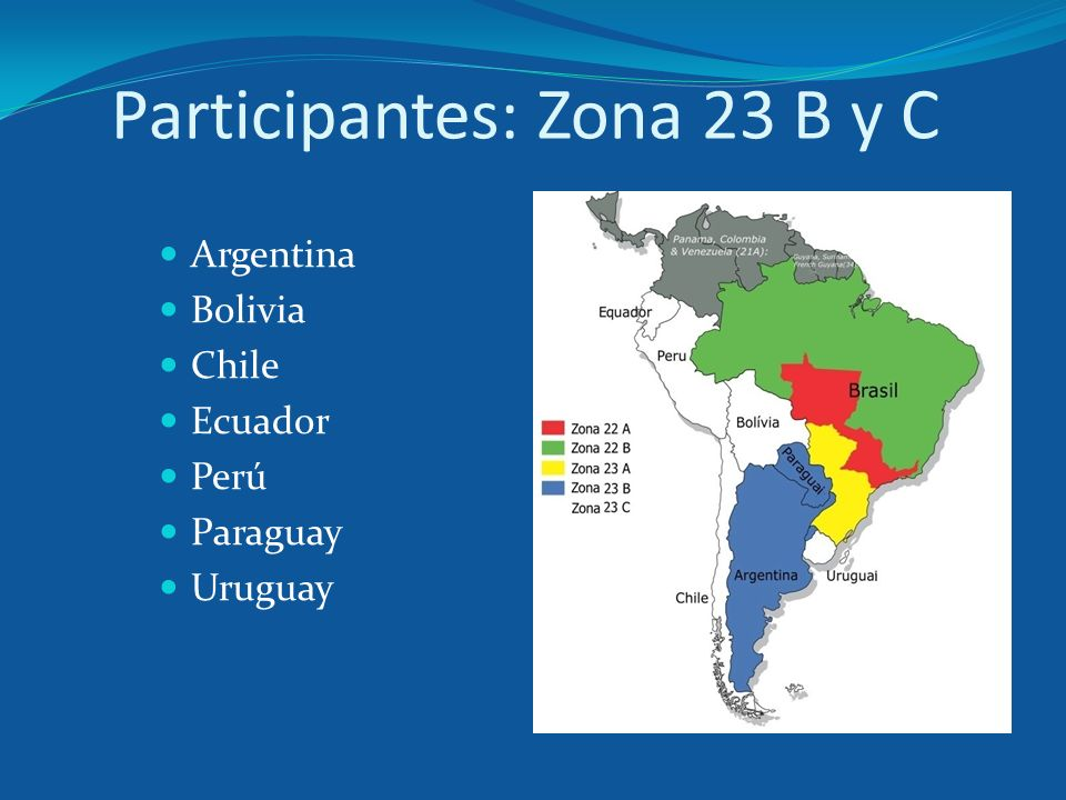 Participantes: Zona 23 B y C