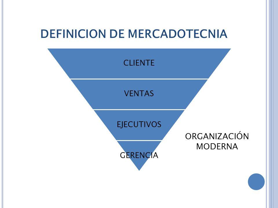 DEFINICION DE MERCADOTECNIA