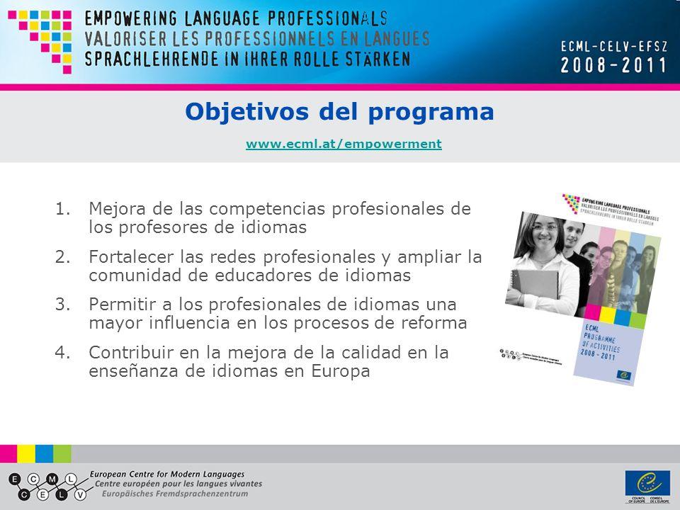 Objetivos del programa www.ecml.at/empowerment