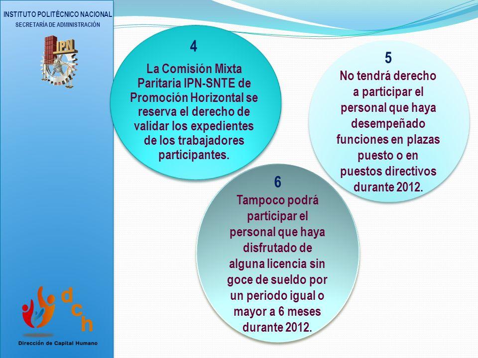 INSTITUTO POLITÉCNICO NACIONAL SECRETARÍA DE ADMINISTRACIÓN