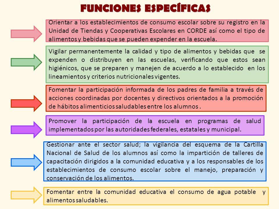 FUNCIONES ESPECÍFICAS