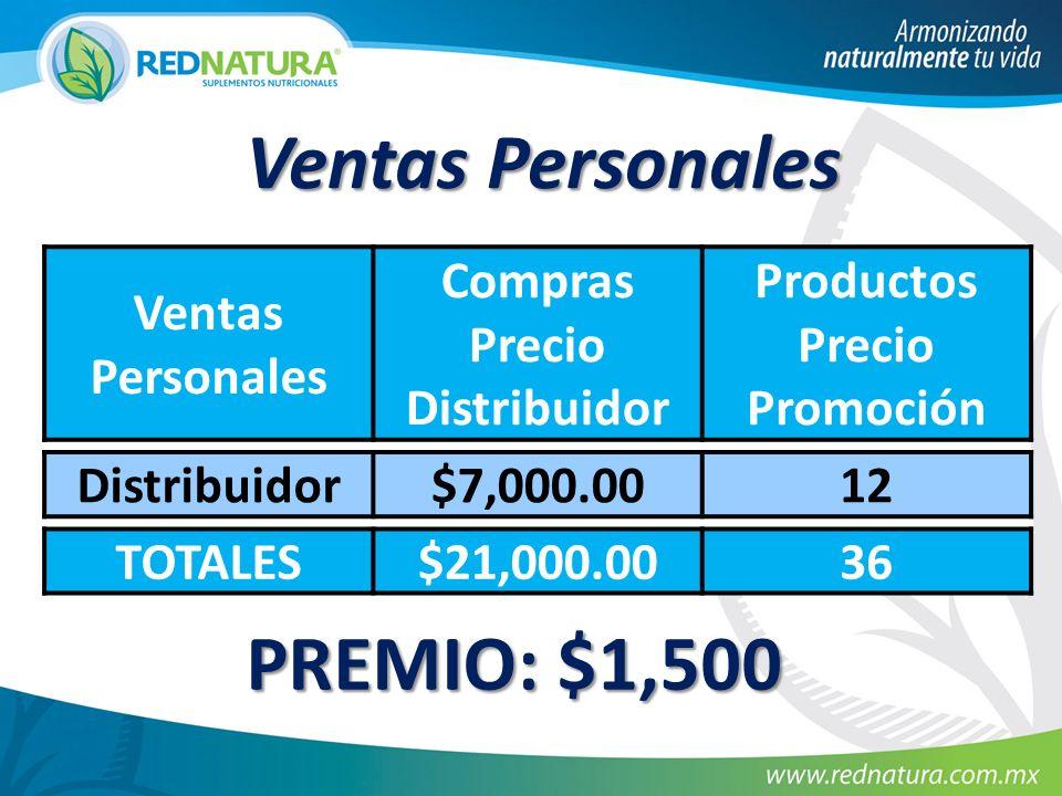Compras Precio Distribuidor Productos Precio Promoción
