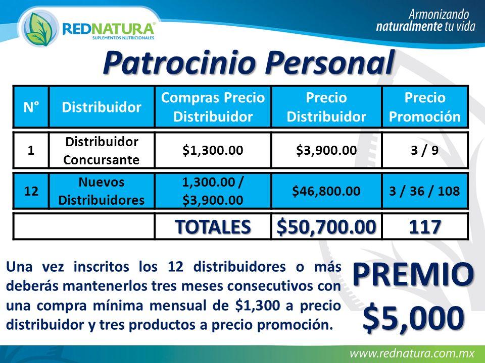 Patrocinio Personal PREMIO $5,000