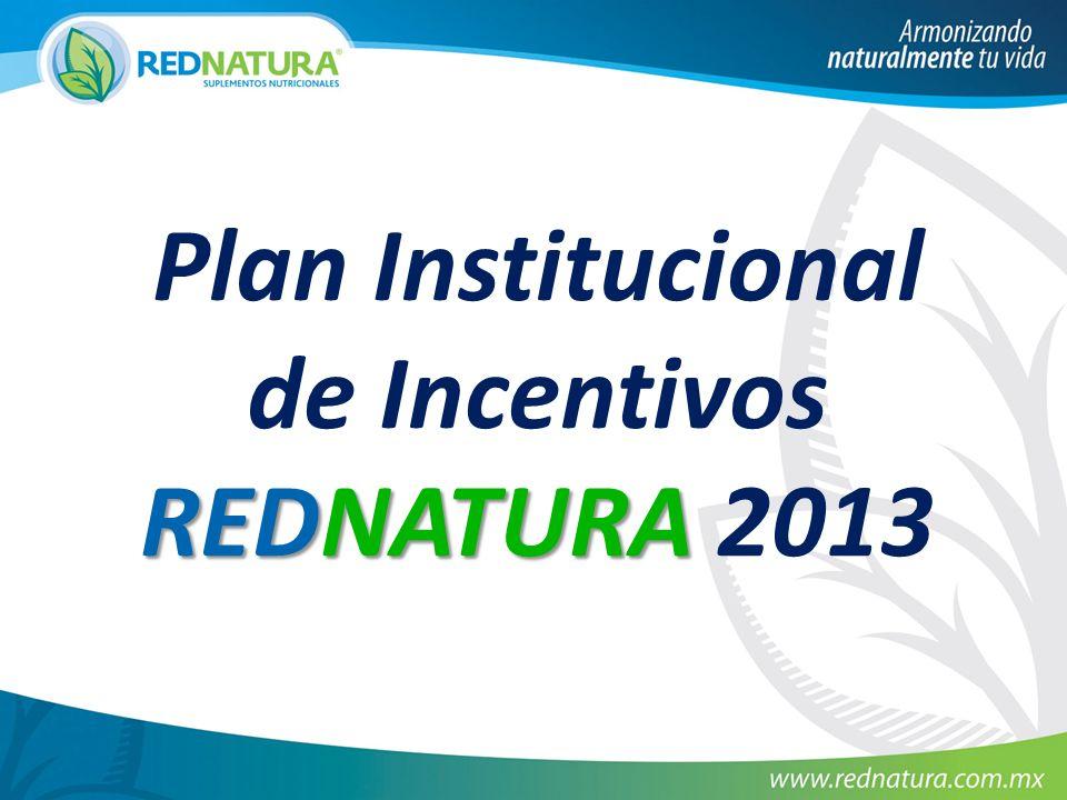 Plan Institucional de Incentivos