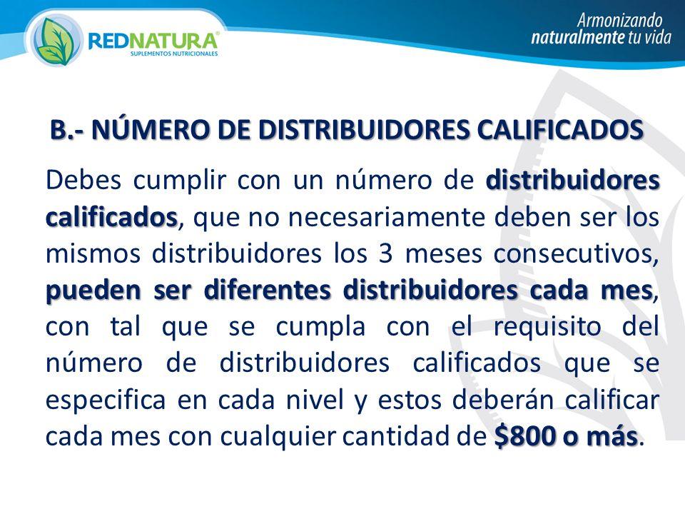 B.- NÚMERO DE DISTRIBUIDORES CALIFICADOS