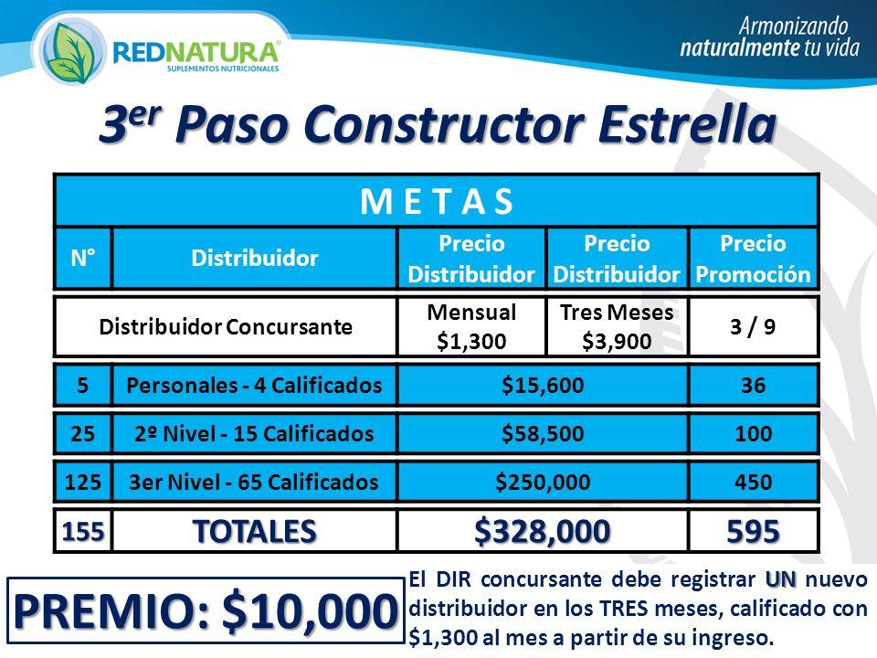 3er Paso Constructor Estrella