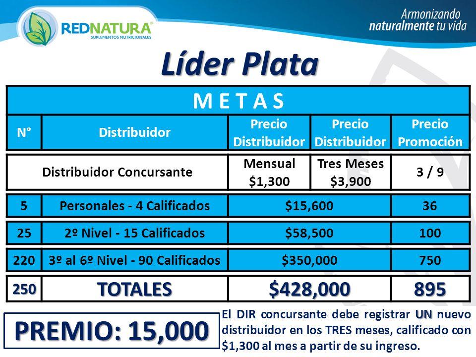 Líder Plata PREMIO: 15,000 M E T A S TOTALES $428,000 895 250 N°