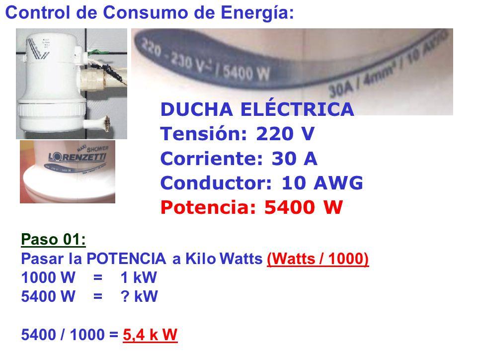 Control de Consumo de Energía: