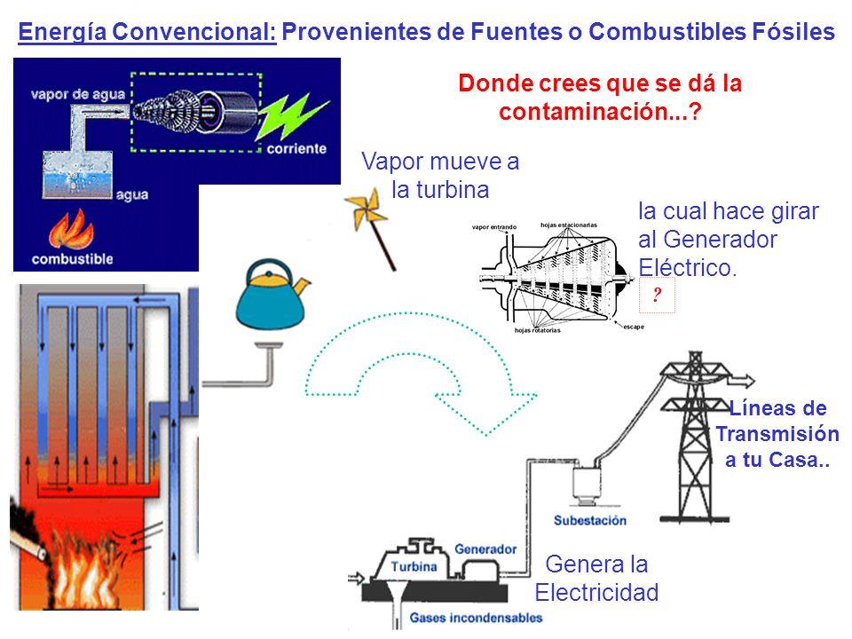Energía Convencional: Provenientes de Fuentes o Combustibles Fósiles