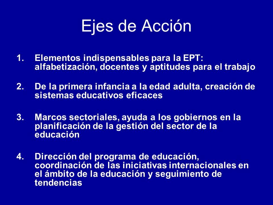 Ejes de Acción Elementos indispensables para la EPT: alfabetización, docentes y aptitudes para el trabajo.