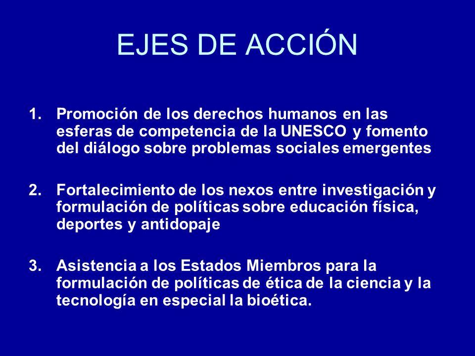 EJES DE ACCIÓN Promoción de los derechos humanos en las esferas de competencia de la UNESCO y fomento del diálogo sobre problemas sociales emergentes.