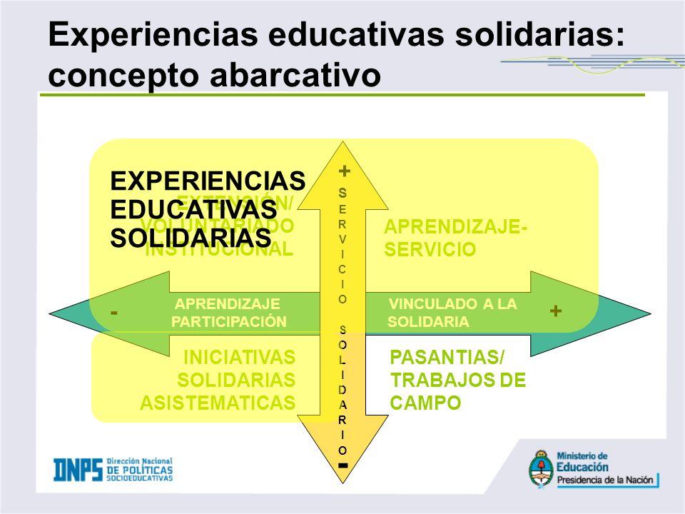 Experiencias educativas solidarias: concepto abarcativo