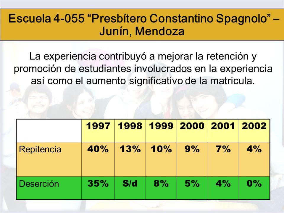 Escuela 4-055 Presbítero Constantino Spagnolo – Junín, Mendoza
