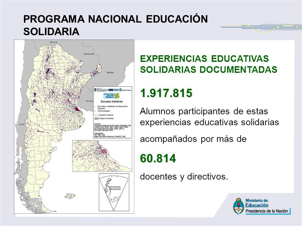 1.917.815 60.814 PROGRAMA NACIONAL EDUCACIÓN SOLIDARIA