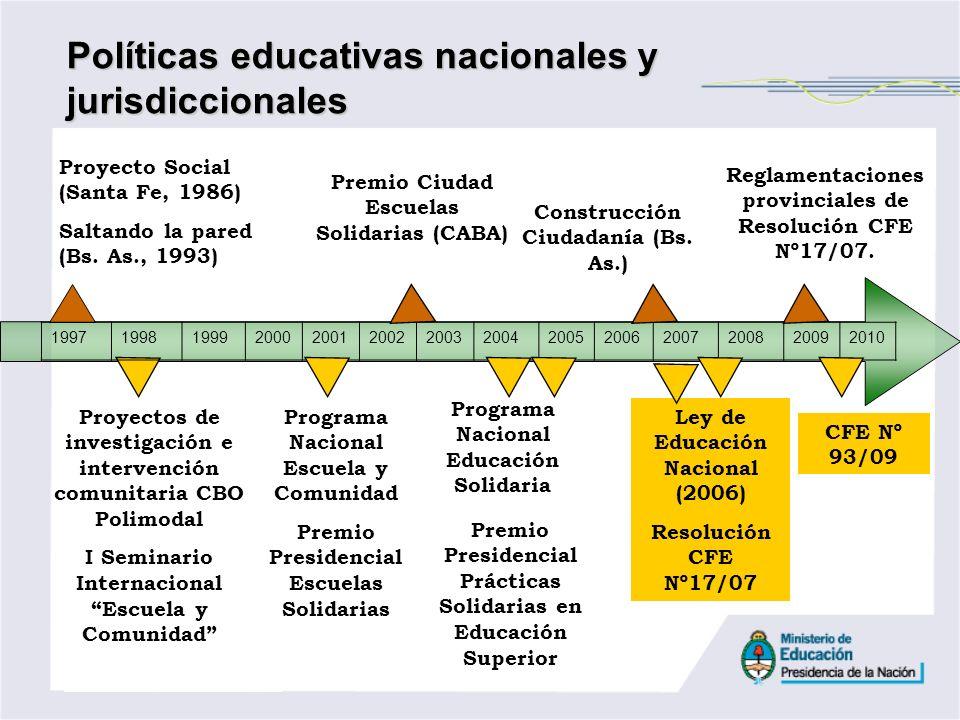 Políticas educativas nacionales y jurisdiccionales