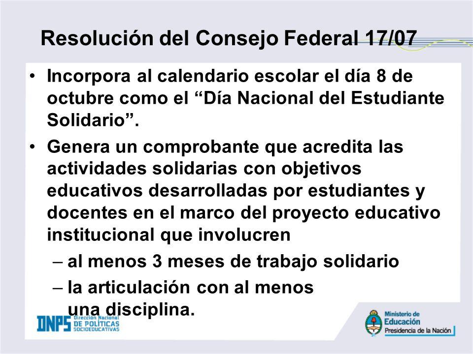 Resolución del Consejo Federal 17/07