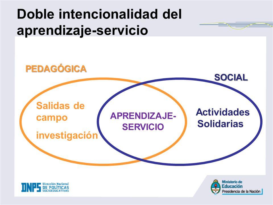 Doble intencionalidad del aprendizaje-servicio