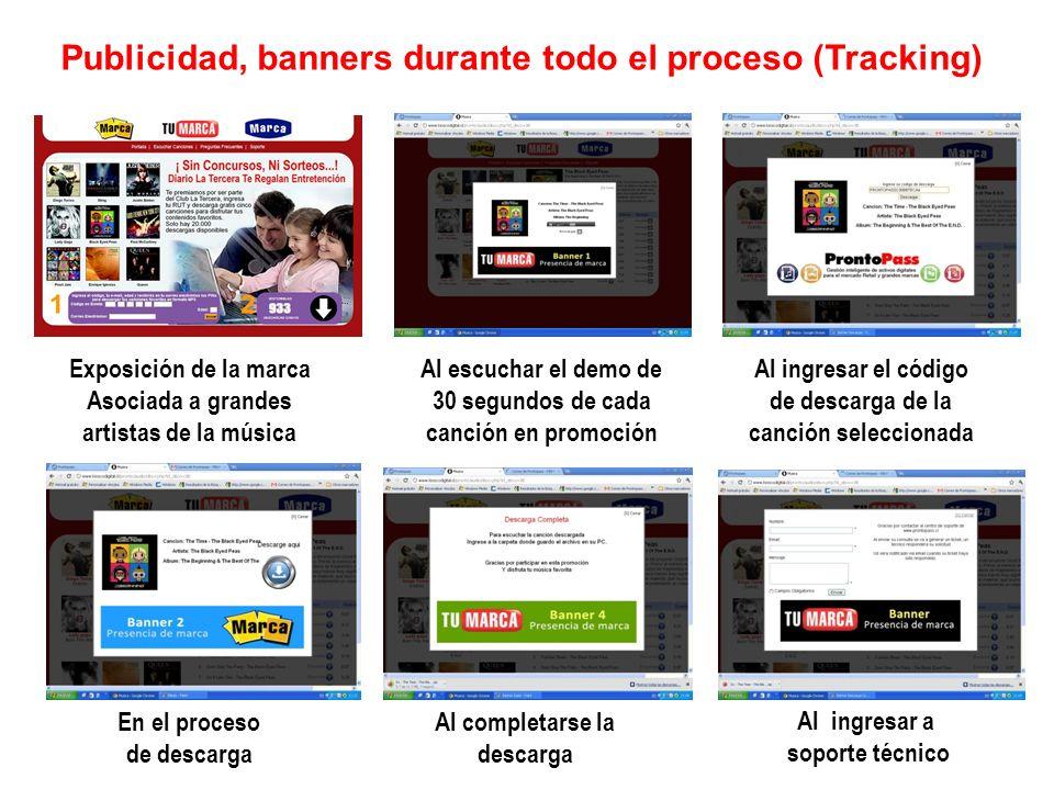 Publicidad, banners durante todo el proceso (Tracking)