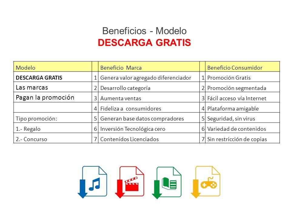 Beneficios - Modelo DESCARGA GRATIS Las marcas Pagan la promoción