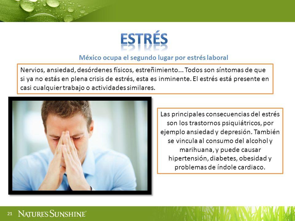 México ocupa el segundo lugar por estrés laboral