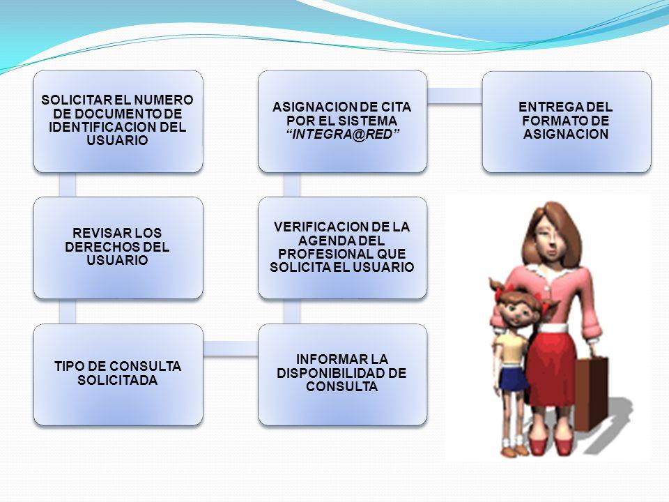 SOLICITAR EL NUMERO DE DOCUMENTO DE IDENTIFICACION DEL USUARIO