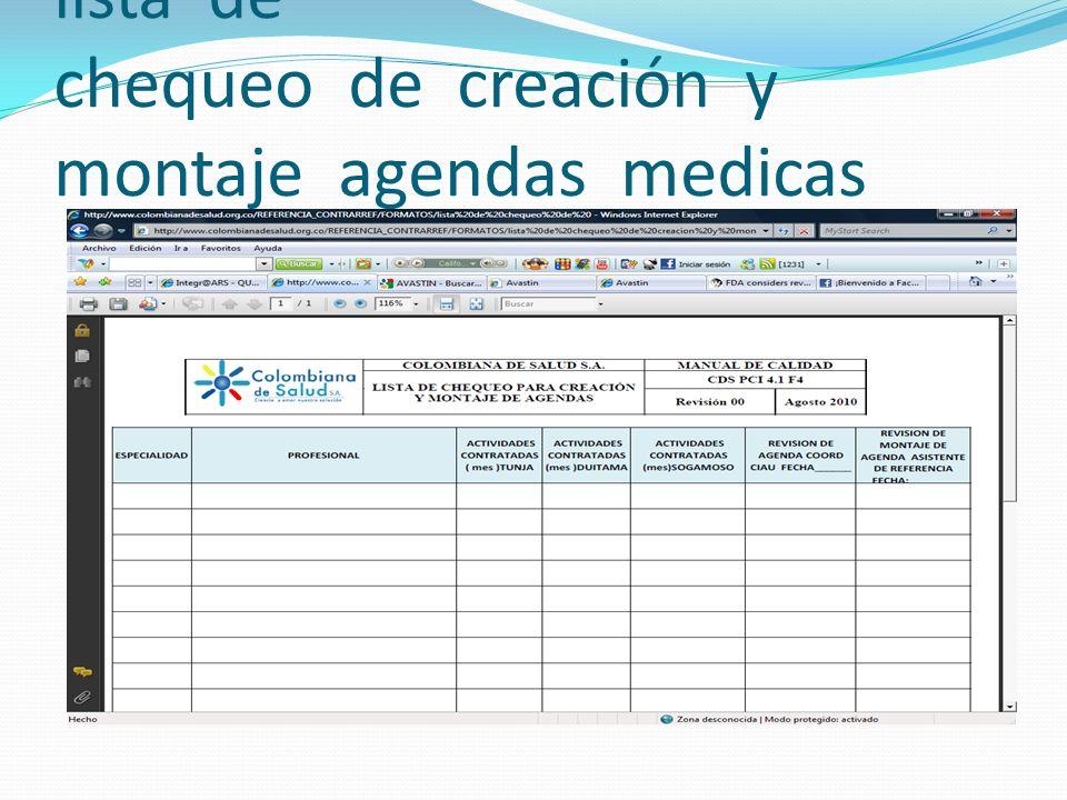lista de chequeo de creación y montaje agendas medicas
