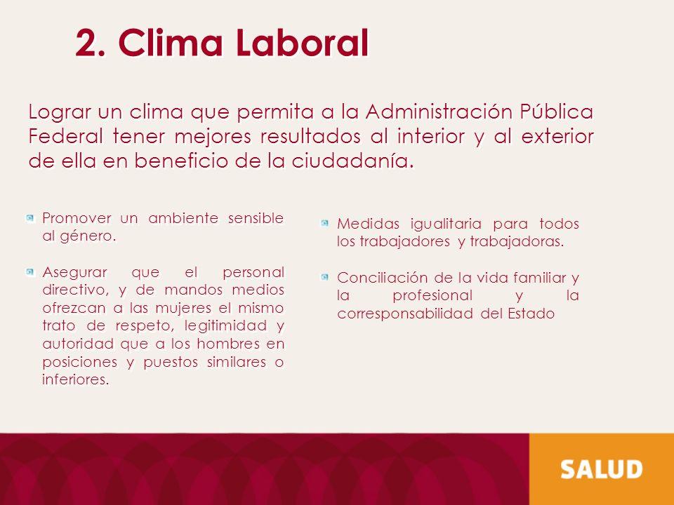 2. Clima Laboral