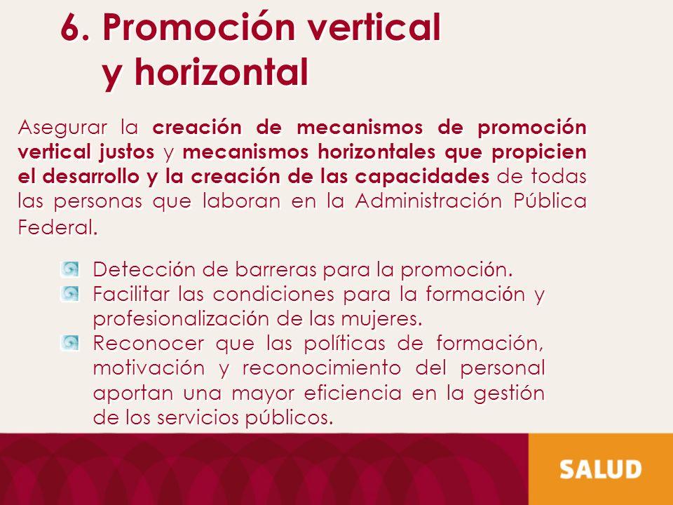 6. Promoción vertical y horizontal