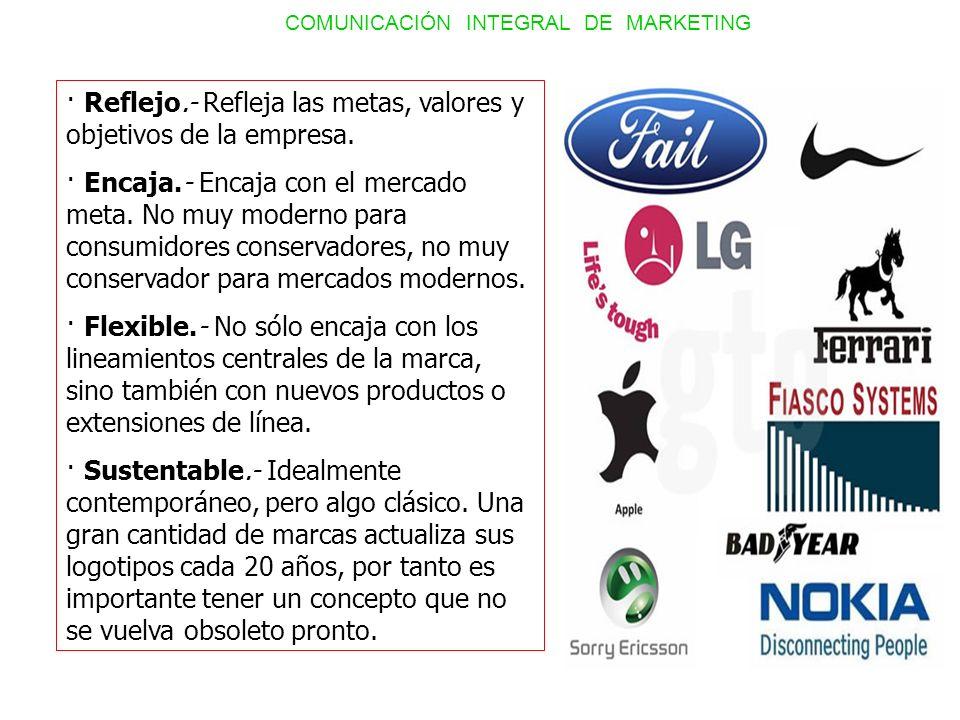 · Reflejo.- Refleja las metas, valores y objetivos de la empresa.