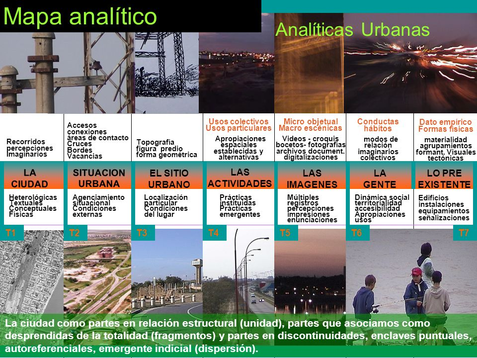 Mapa analítico Analíticas Urbanas