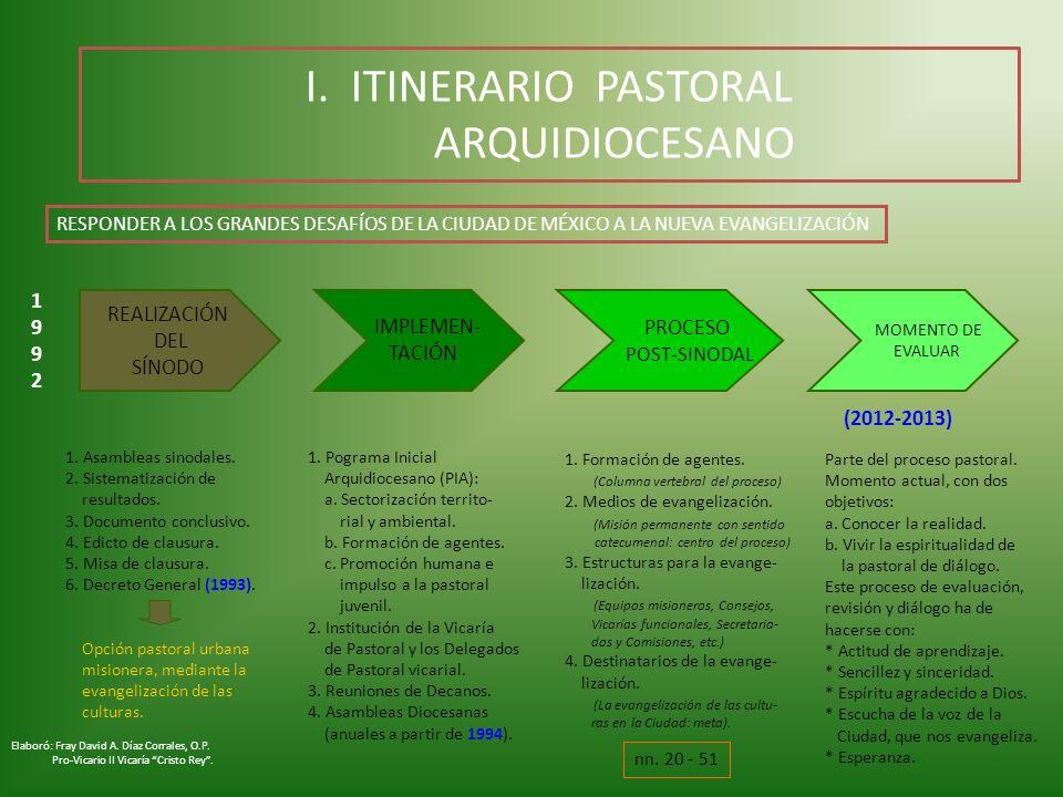 I. ITINERARIO PASTORAL ARQUIDIOCESANO