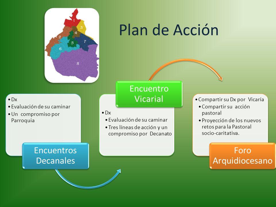 Plan de Acción Encuentros Decanales Encuentro Vicarial
