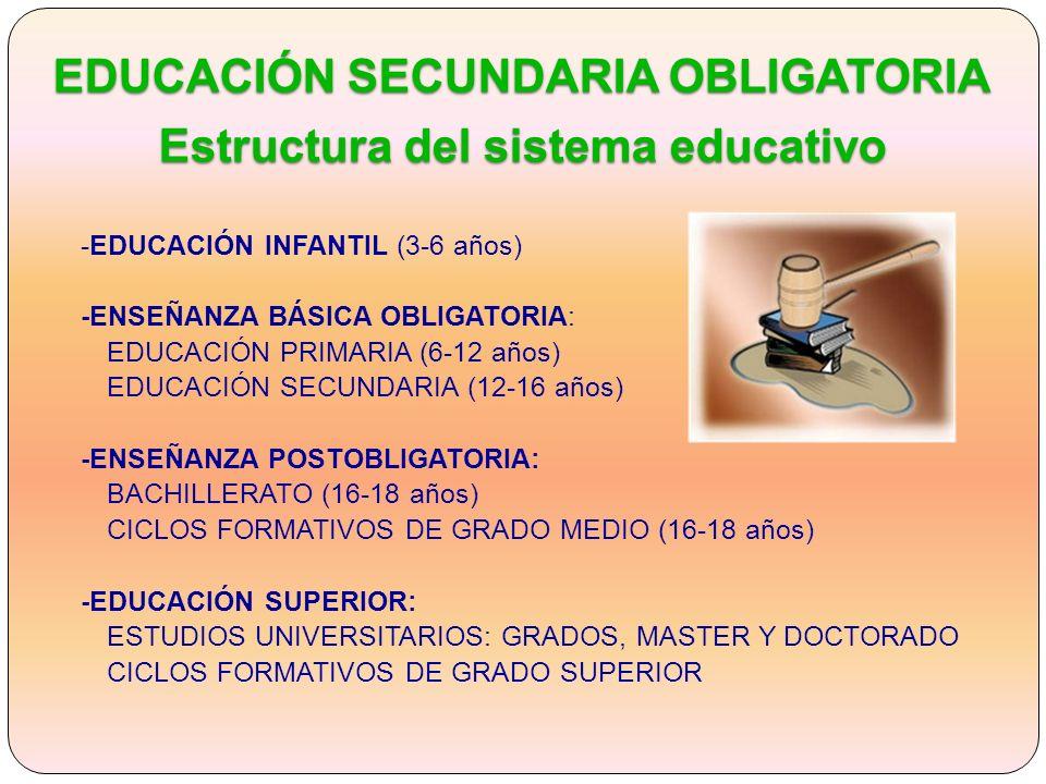 EDUCACIÓN SECUNDARIA OBLIGATORIA Estructura del sistema educativo