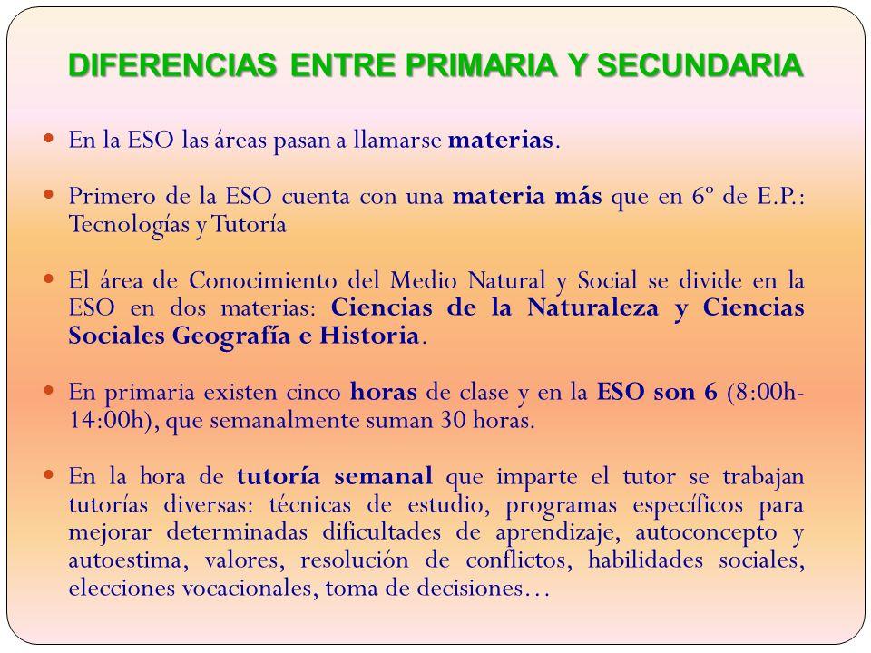 DIFERENCIAS ENTRE PRIMARIA Y SECUNDARIA