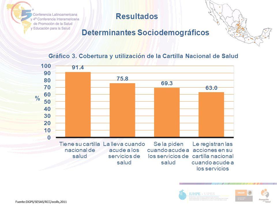 Determinantes Sociodemográficos