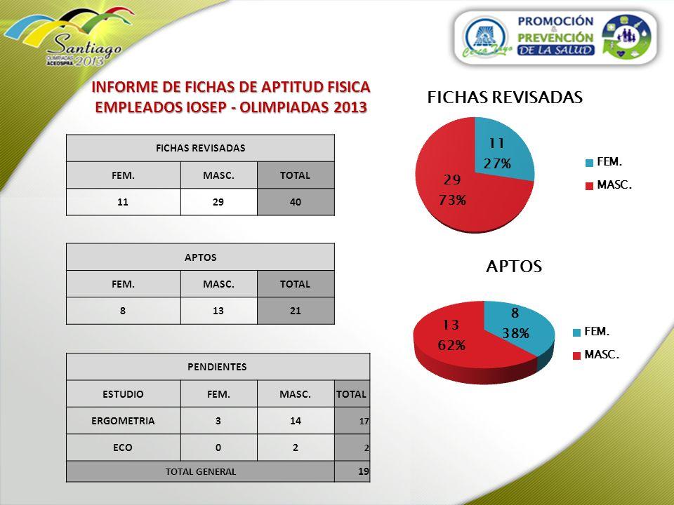 INFORME DE FICHAS DE APTITUD FISICA EMPLEADOS IOSEP - OLIMPIADAS 2013