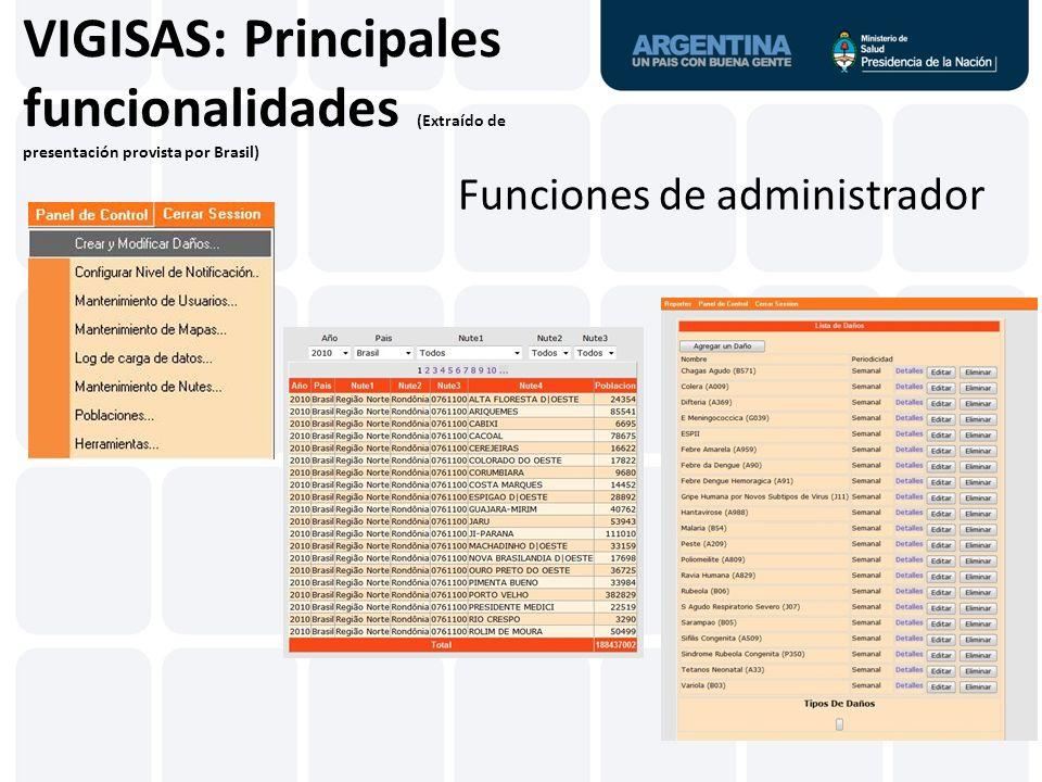 VIGISAS: Principales funcionalidades (Extraído de presentación provista por Brasil)