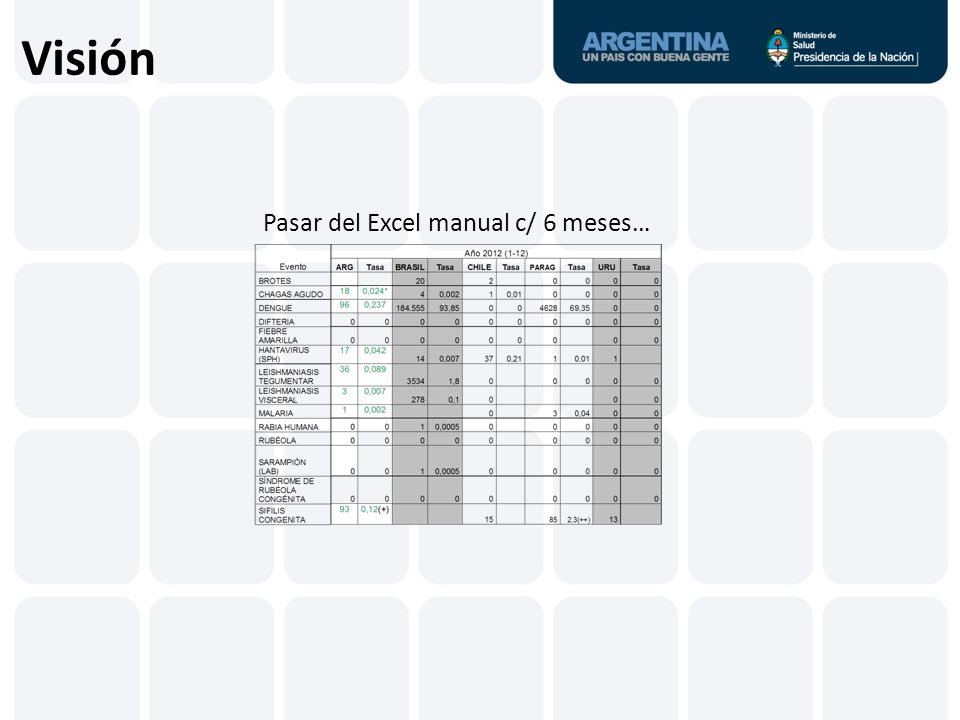 Pasar del Excel manual c/ 6 meses…