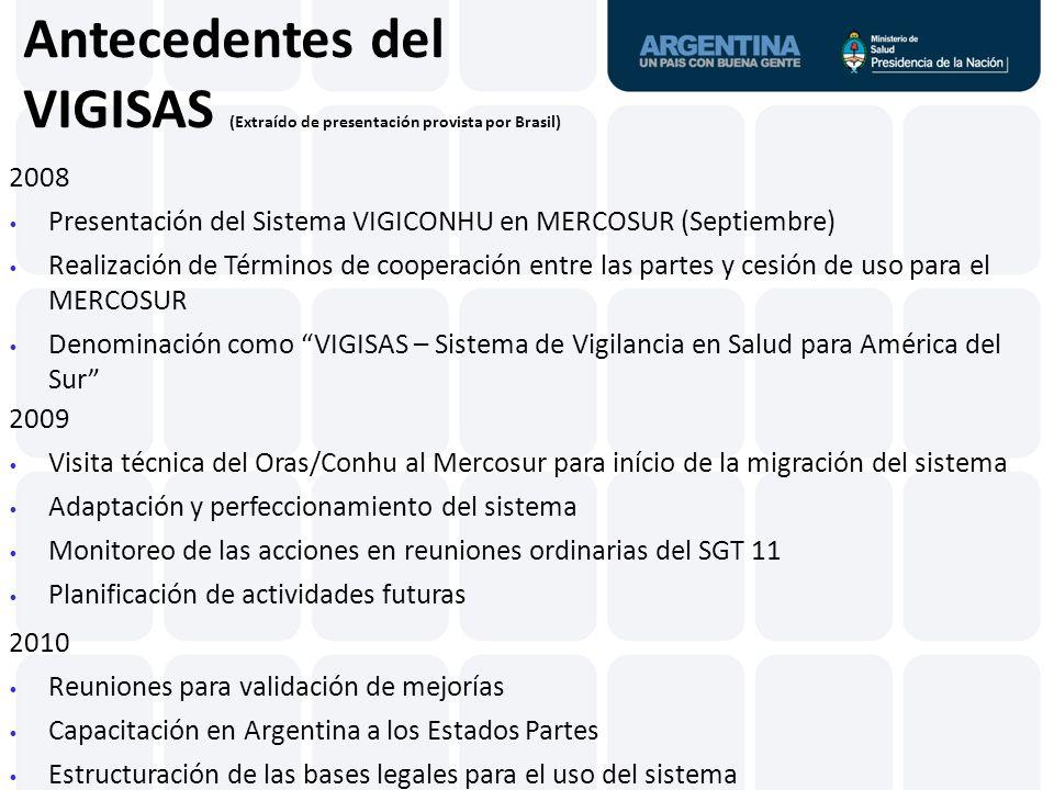 Antecedentes del VIGISAS (Extraído de presentación provista por Brasil)