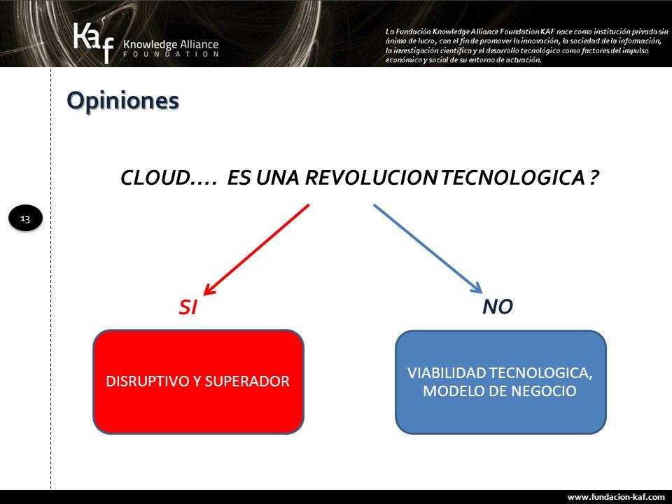 CLOUD…. ES UNA REVOLUCION TECNOLOGICA