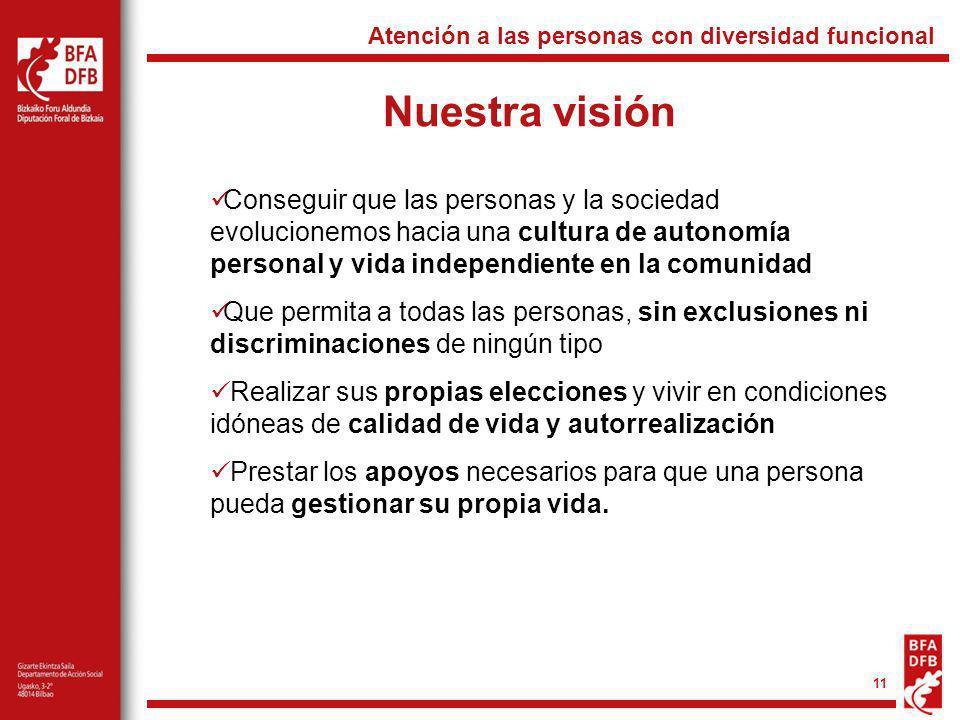 Atención a las personas con diversidad funcional