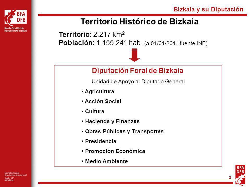 Territorio Histórico de Bizkaia Diputación Foral de Bizkaia
