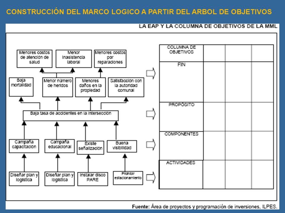 Famoso Marco De La Imagen Del árbol Cresta - Ideas de Arte Enmarcado ...