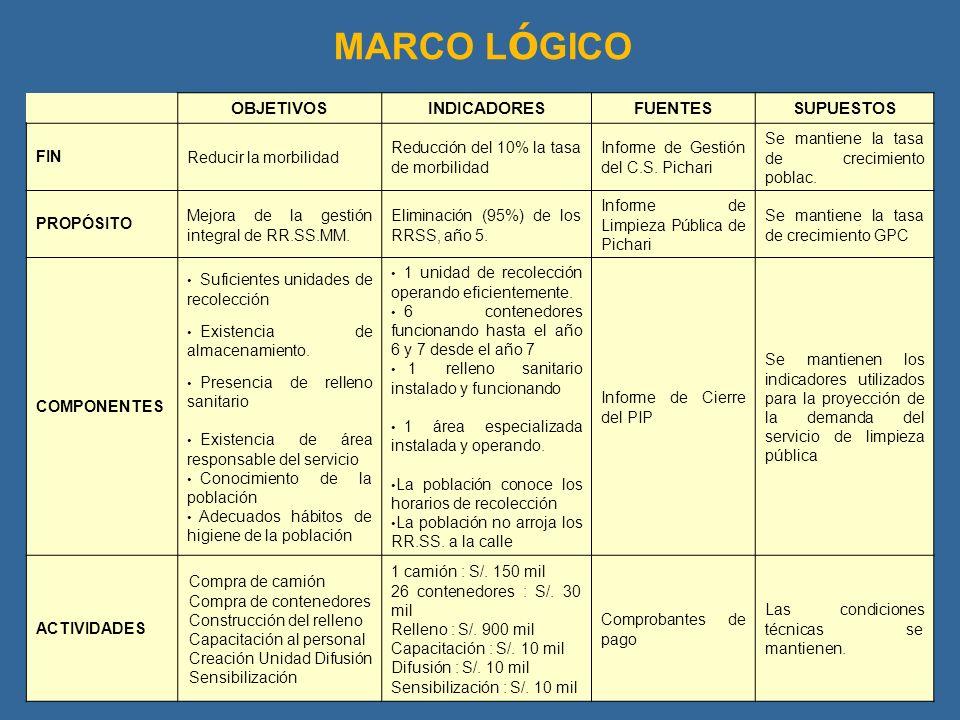 Encantador Plantilla De Marco Lógico Ornamento - Colección De ...