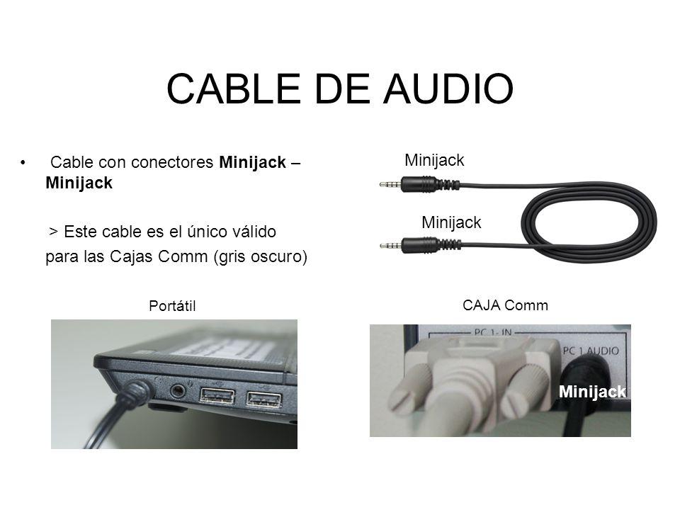 CABLE DE AUDIO Cable con conectores Minijack – Minijack Minijack