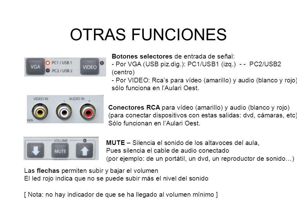 OTRAS FUNCIONES Botones selectores de entrada de señal:
