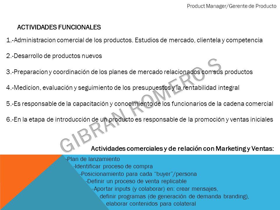 GIBRAN ROMERO S ACTIVIDADES FUNCIONALES