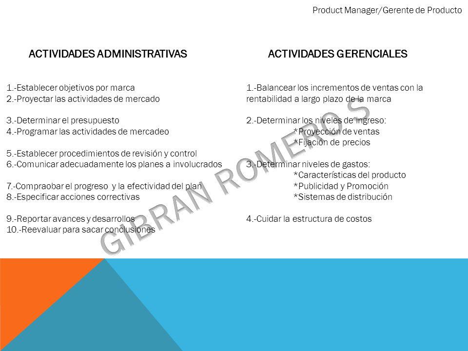GIBRAN ROMERO S ACTIVIDADES ADMINISTRATIVAS ACTIVIDADES GERENCIALES