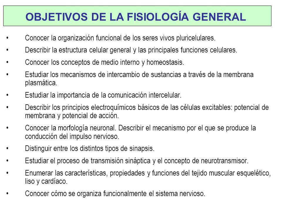 OBJETIVOS DE LA FISIOLOGÍA GENERAL